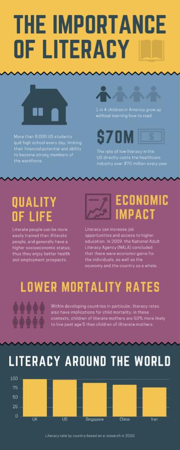 Canva-Infographic