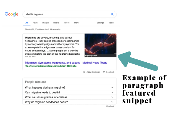 Answer Box, Featured Snippet, Position 0 Example