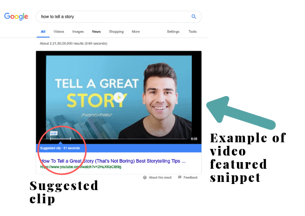Example of Video Featured Snippet in Google